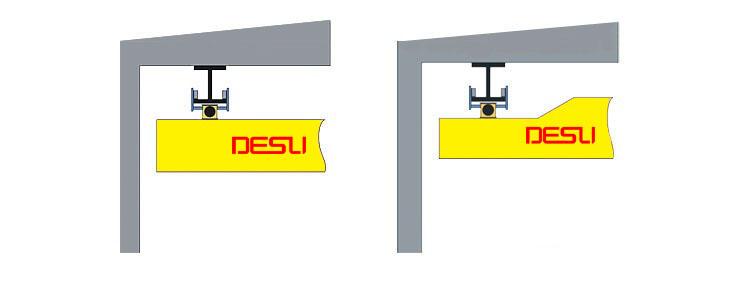 欧式悬挂单梁起重机参数  欧式悬挂单梁 起重机 参数 第2张