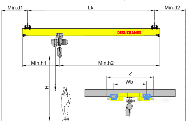 欧式悬挂单梁起重机参数  欧式悬挂单梁 起重机 参数 第3张