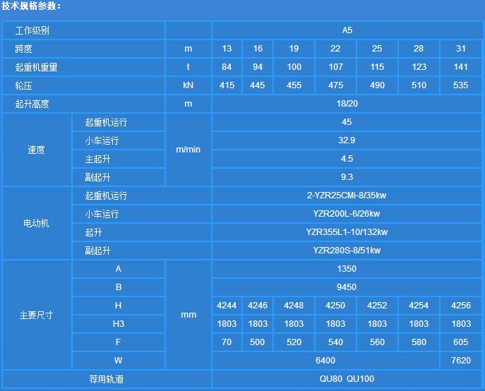 QD型125/32吨电动双梁桥式起重机产品参数  QD型 125/32吨 电动双梁桥式起重机 产品参数 第3张