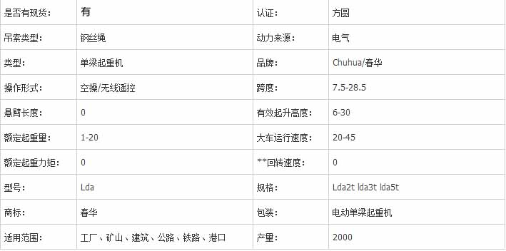 LD型3T5T10T16T20T电动单梁行吊航吊行车起重机  LD型 3T 5T 10T 16T 20T 电动单梁行吊 航吊行车 起重机 第2张