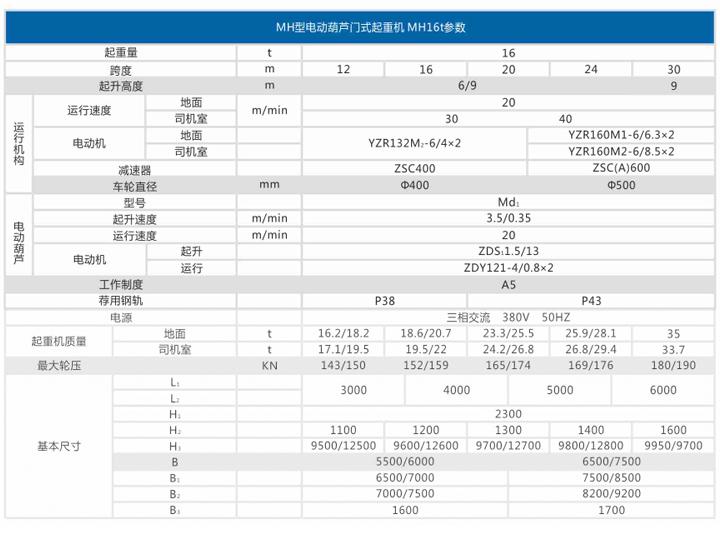 MH型电动葫芦门式起重机  MH型 电动葫芦 门式起重机 第2张