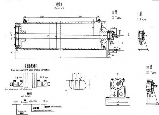 卷筒组(控制器,调节器)  卷筒组 控制器 调节器 第1张