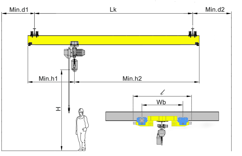 起重机械悬挂起重机欧式  起重机械 悬挂起重机 欧式 第2张