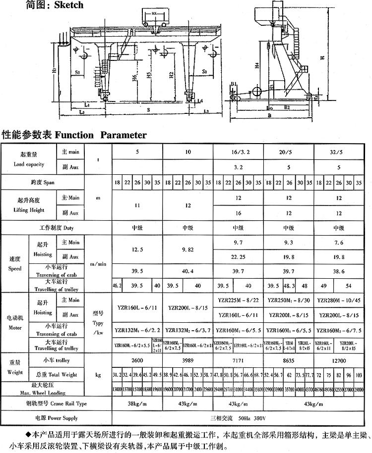龙门吊车MG50/16T-14.5M通用门式起重机  龙门吊车 MG50/16T-14.5M 通用门式起重机 第2张