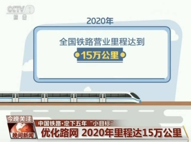 中国铁路定五年小目标2020年高铁里程达3万公里覆盖八成大城市