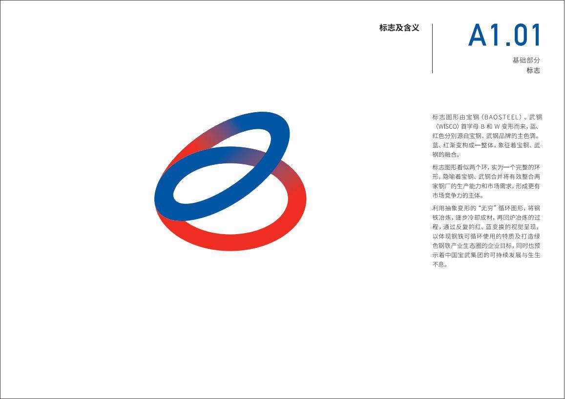 武汉钢铁集团网鄂城钢铁有限责任公司  武汉钢铁网 武汉钢铁集团网 鄂城钢铁有限责任公司 第1张