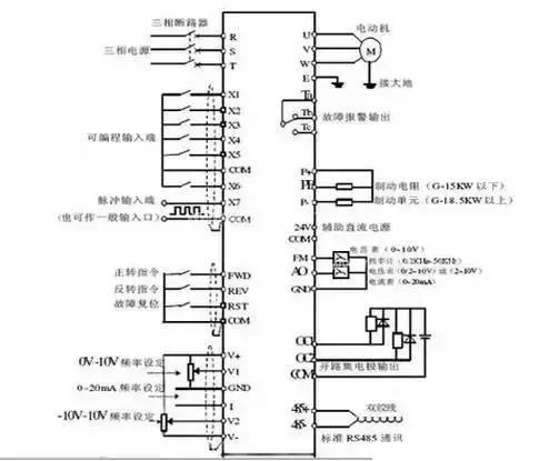 变频器工作原理图及接线图详解  变频器工作原理图 及 变频器接线图详解 第2张