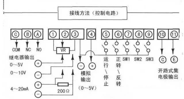 变频器工作原理图及接线图详解  变频器工作原理图 及 变频器接线图详解 第5张