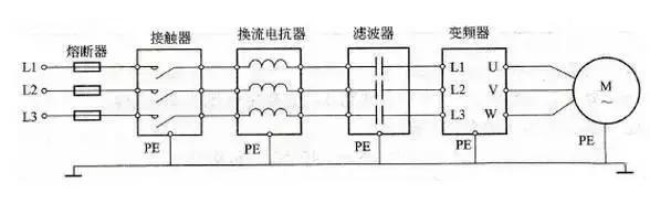 变频器工作原理图及接线图详解  变频器工作原理图 及 变频器接线图详解 第4张