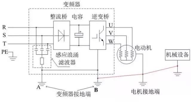 变频器工作原理图及接线图详解  变频器工作原理图 及 变频器接线图详解 第6张