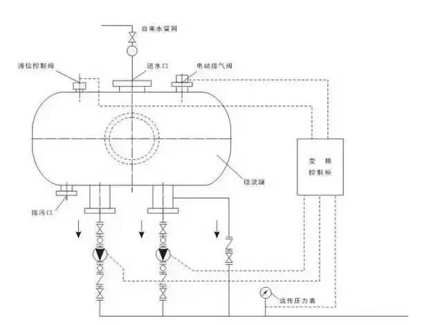 变频器工作原理图及接线图详解  变频器工作原理图 及 变频器接线图详解 第7张