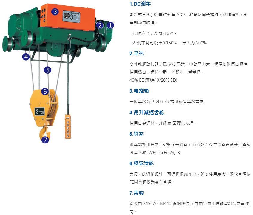 日智电动葫芦台湾黑熊电动葫芦美国CM PROSTAR电动葫芦三马起重机