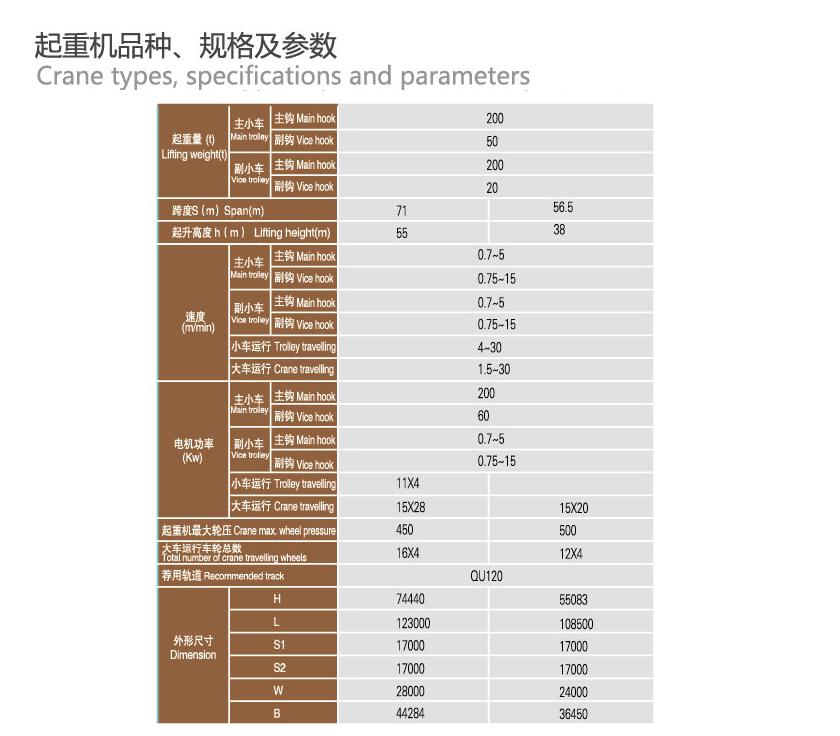 MDG型单主梁吊钩门式起重机大吨位造船龙门起重机天津起重设备